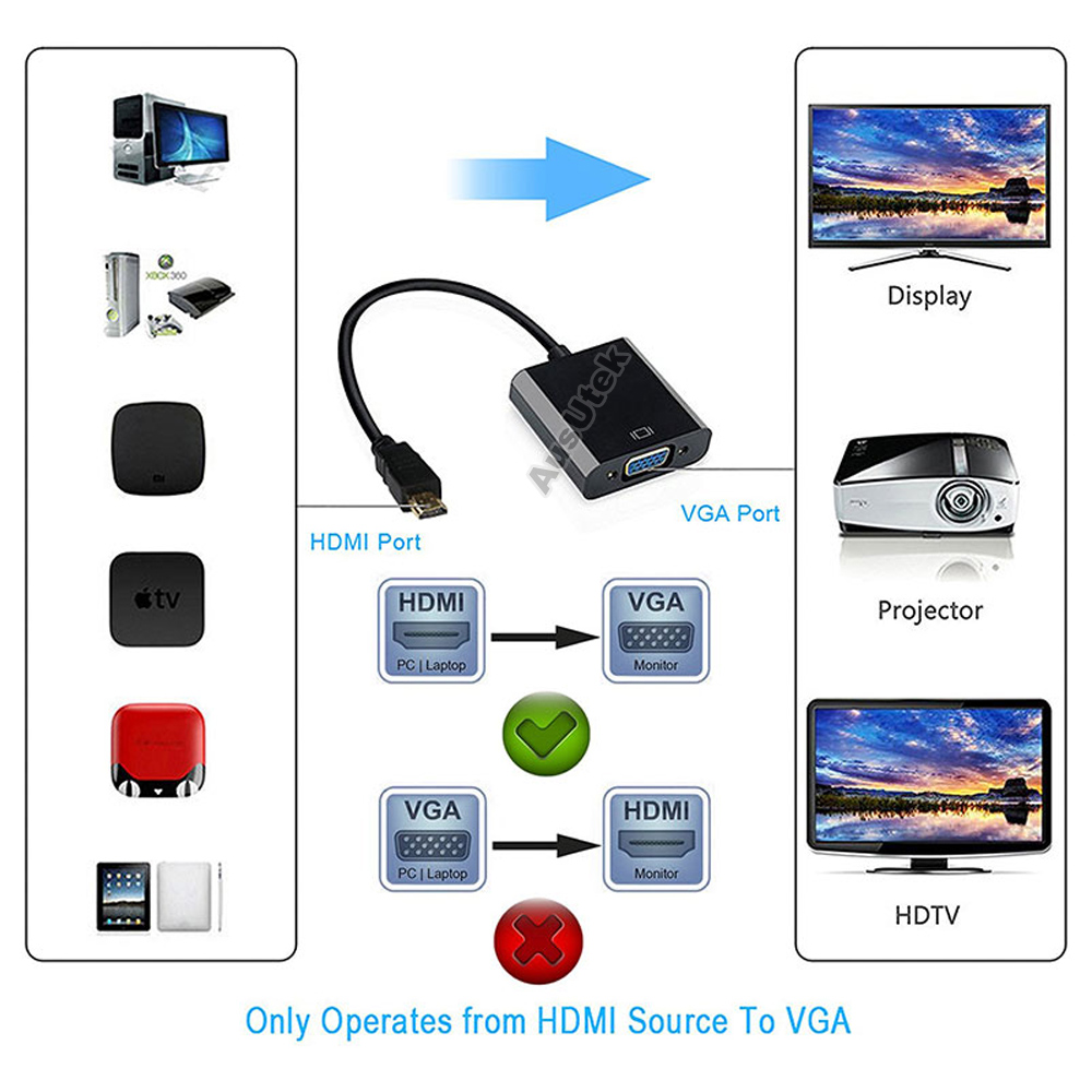 VGA To HDMI Video Adapter Cable Converter Chipset Built-in For PC Tablet Laptop