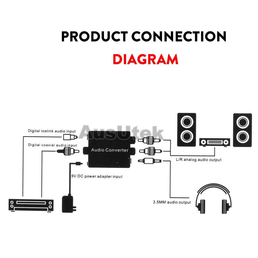 optical coaxial digital analog audio converter adapter 3