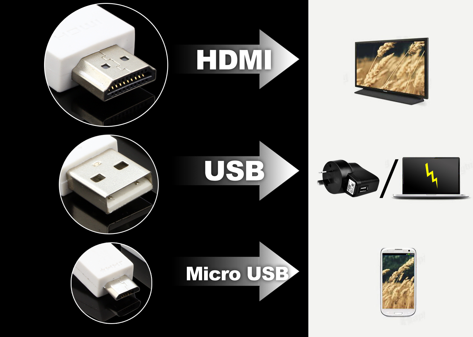 Micro USB MHL to HDMI Cable For Samsung Galaxy Tab S 8.4 10.5 Tab 3 ...