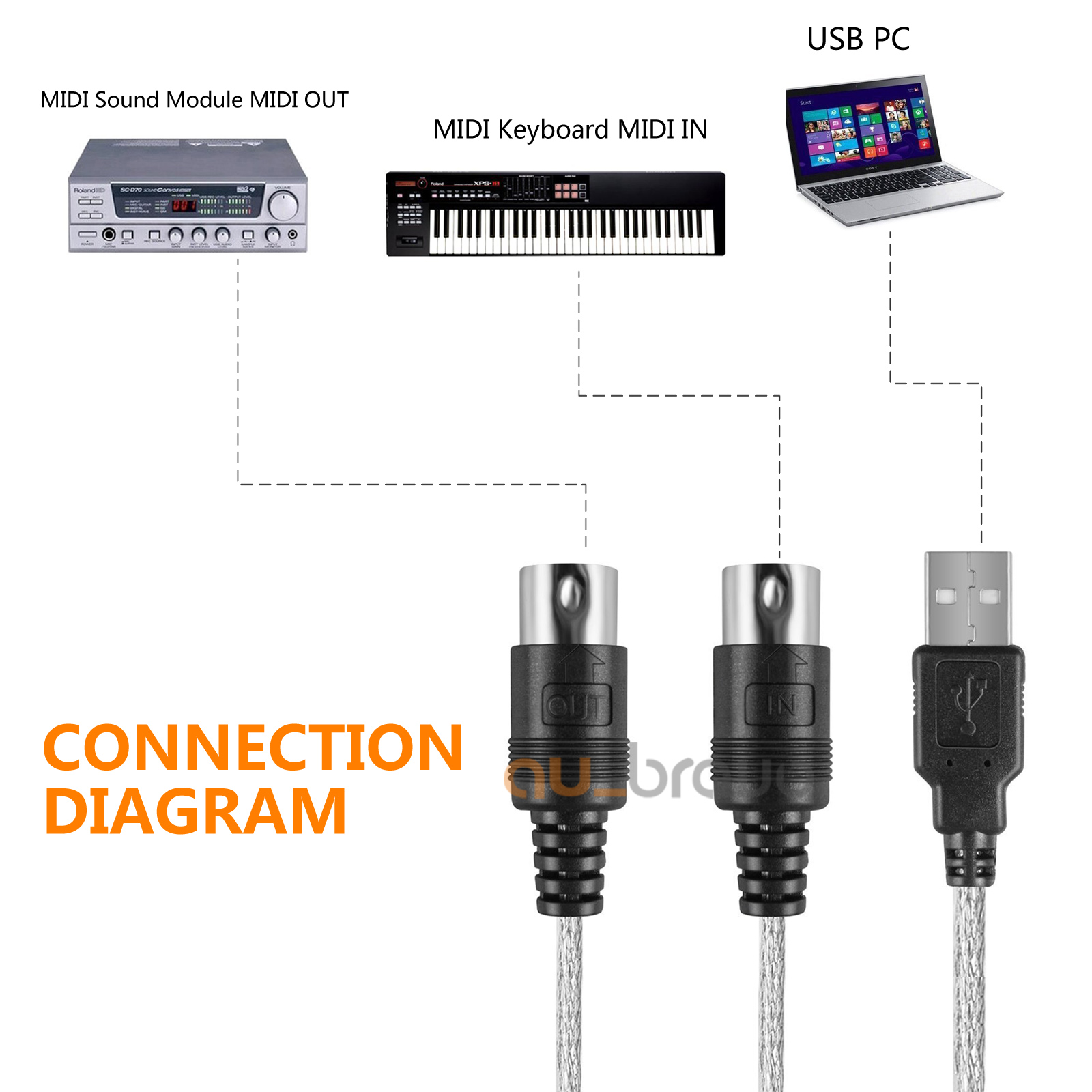 New Midi To Usb Cable Interface Converter Pc In Music Keyboard Out Wiring Diagram T0 Adapter For Windows 7 8 10 Xp Vista Mac